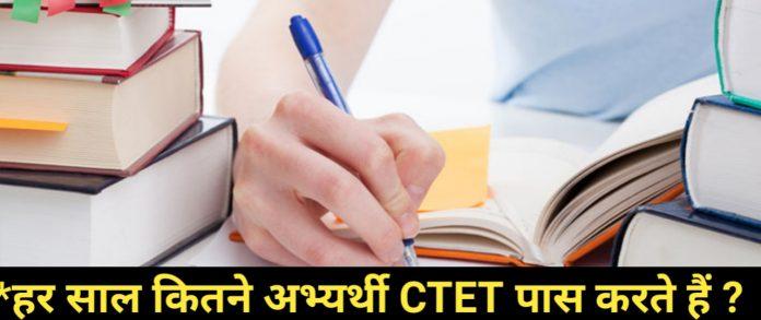 CTet Result Declare